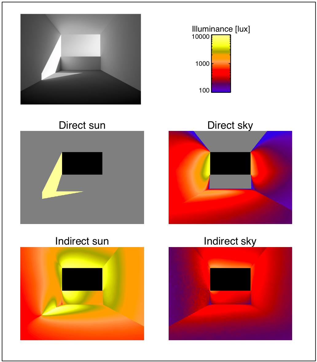 Research Designs  Quasi Experimental  Case Studies   Correlational